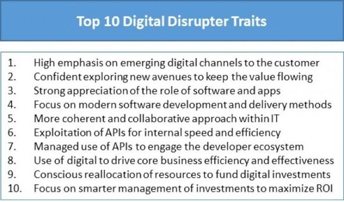 Unternehmen, die digitale Projekte umsetzen können Umsatz und Gewinn deutlich schneller als andere Unternehmen steigern. (Bild: CA)
