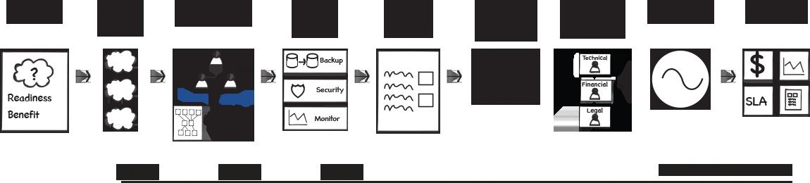 Die Lösung erleichtere Unternehmenskunden vor allem Hybrid-Cloud-Ansätze, erläutert IBM:
