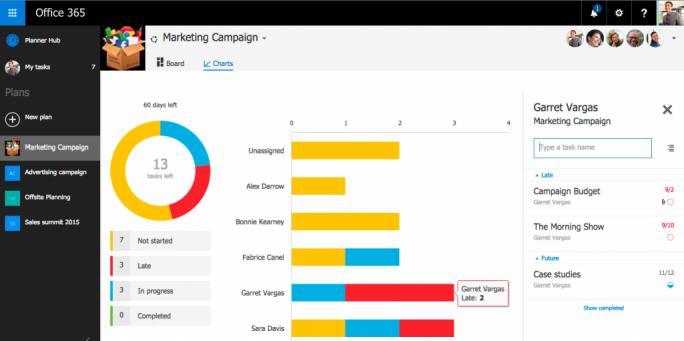 Ein leichtgewichtiges Projekmanagement-Tool liefert Microsoft mit Office 365 Planner. (Bild: Microsoft)