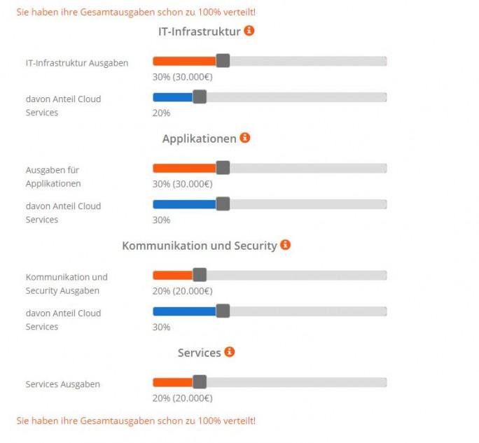 Pironet und techconsult haben einen IT-Budget-Benchmark veröffentlicht. Anwender können damit prüfen, ob sich ihre Ausgaben im branchenüblichen Werten bewegen. (Screenshot: silicon.de)