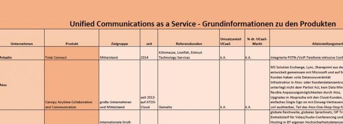 Um zu der Marktübersicht zu Unified Communications as a Service (UCaaS) zu gelangen, klicken Sie bitte auf das Bild.