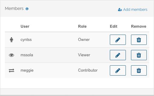 Die Verwaltung von Docker-Nutzern über eine Private Registry mit Hilfe von Portus. (Bild: SUSE)