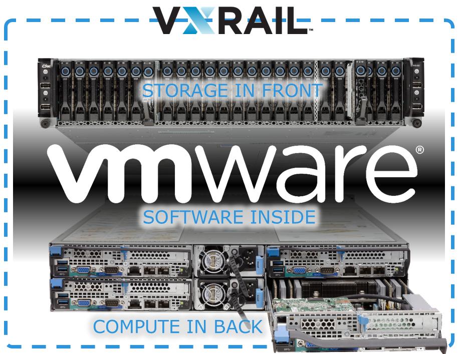 Die hyperkonvergente Appliance fasst Rechenleistung und Storage in einem System zusammen. (Bild: VMware)