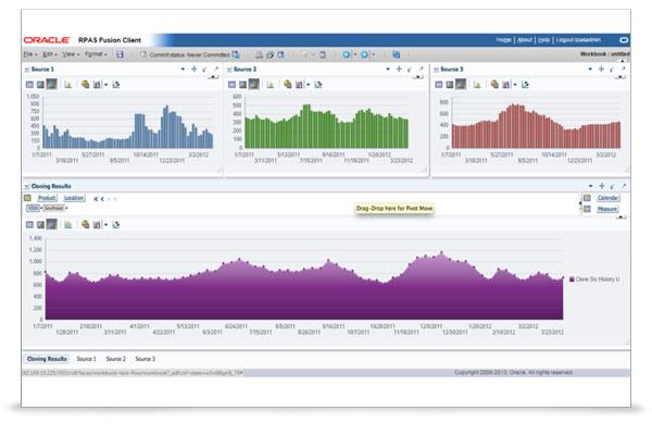 Der Oracle Retail Demand Forecasting Cloud Service ermöglicht Vorhersagen und Analysen von Kundenwünschen. (Bild: Oracle)