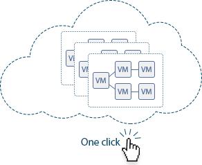 Mit Hilfe des virtualisierten Hypervisors HVX und mit Software Defined Networking kann Ravello Systems Lösungen anbieten, die Anwendungen unmodifiziert in die Cloud bringen. (Bild: Ravello Systems)