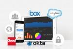 SAP übernimmt Daten-Visualisierer Roambi