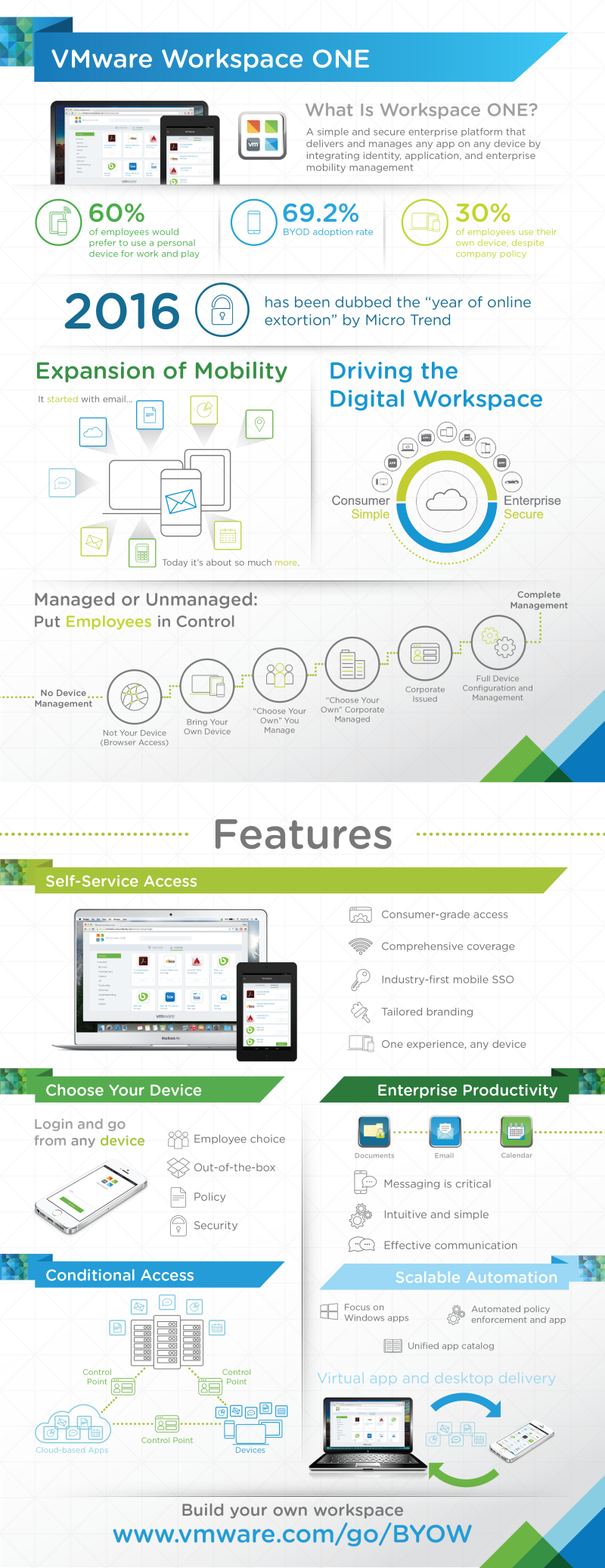 vmware-workspace-one-infografik