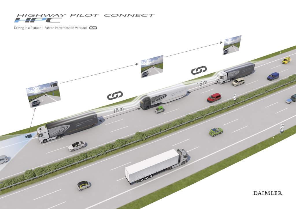 """Daimler hat jetzt auf der A52 in einem Feldversuch, drei LKW über das so genannte """"Platooning"""" elektronisch gekoppelt. Dadurch können die Fahrzeuge deutlich näher auffahren und so im Windschatten Kraftstoff einsparen. (Bild: Daimler)"""