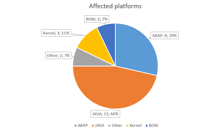 Affected-platforms_march_1
