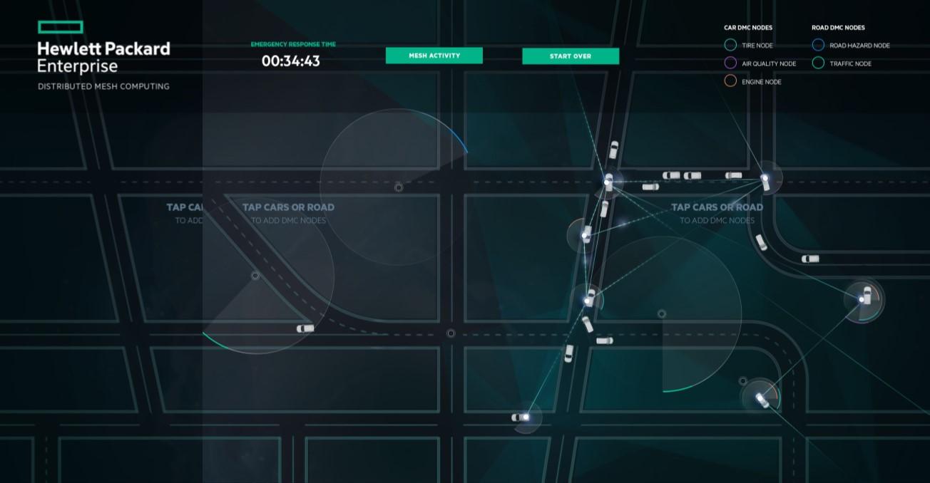 Aus den Hewlett-Packard Labs stammt die interaktive Simulation des Distributed Mesh Computing. Hier im Beispiel werden vernetzte Fahrzeuge gezeigt. (Bild: HPE)