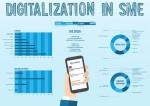 Knapp 30 Prozent der deutschen Mittelständler nutzen Apps