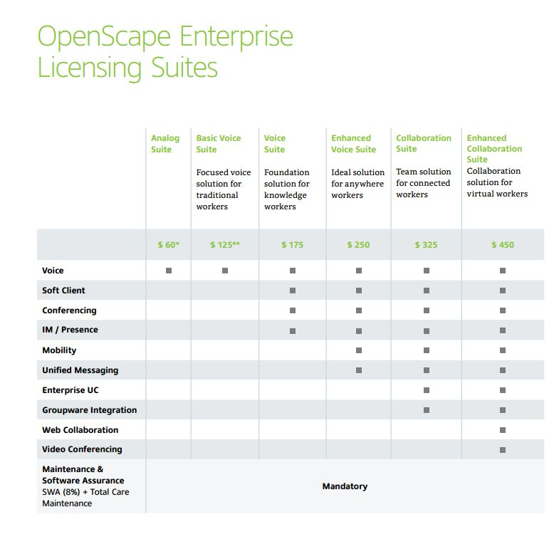 openscape_enterprise_cost