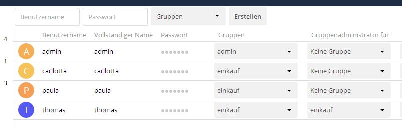 Administratoren können die Verwaltung von Gruppen in der Benutzersteuerung von ownCloud delegieren (Screenshot: Thomas Joos)