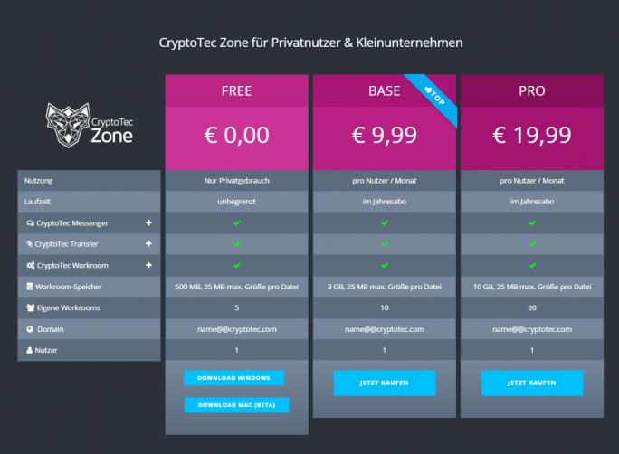 CryptoTec bietet CryptoTec Zone für Privatpersionen und KMUs in drei Versionen an (Bild: Silicon.de)