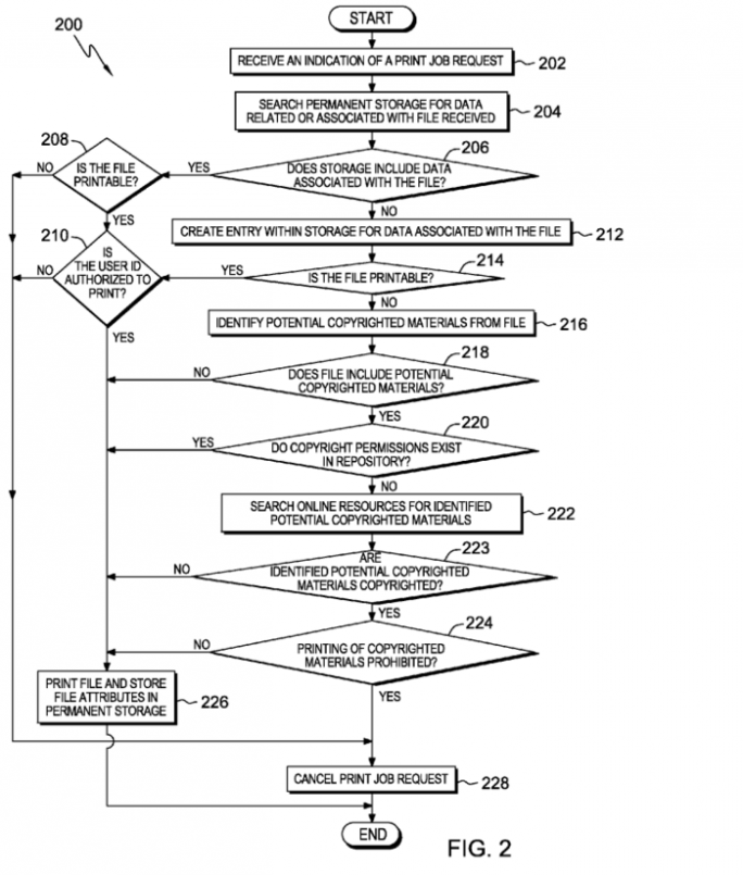 US-Patent 2016/0132897 A1 (Bild: IBM / USPTO)