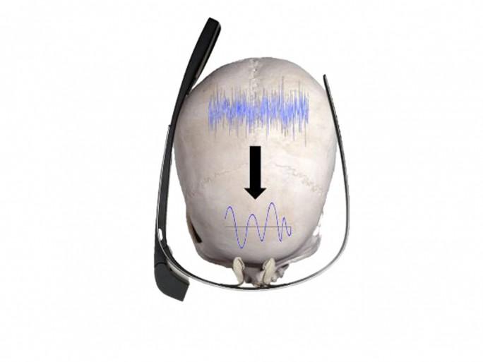 Skullconduct (Bild: Max-Planck-Institut für Informatik)