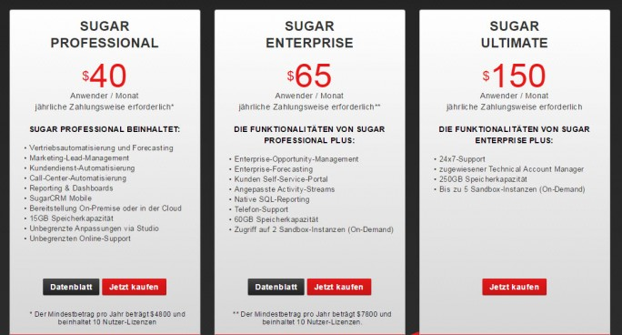 Sugar: CRM-Software-Pakete und -Preise (Screenshot: silicon.de)