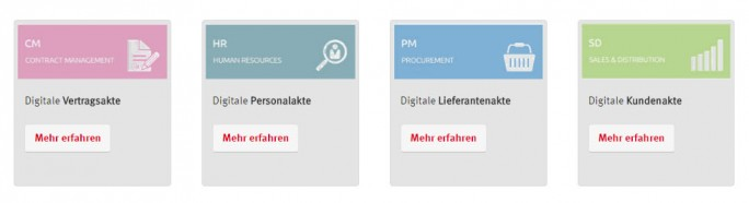 Die vier Module des Kyocera Workflow Managers (Screenshot: silicon.de)