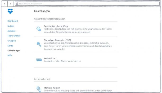 Die überarbeitete Administrationskonsole der Business- und Enterprise-Edition von von Dropbox (Screenshot. Dropbox)