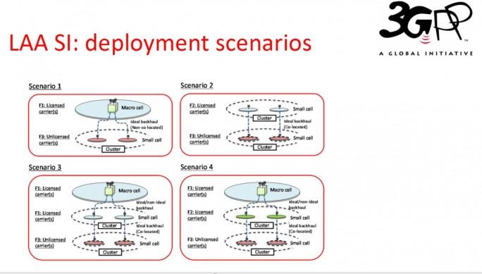 Einsatzszenarien für LTE-AAA laut einer Präsentation von Dino Flore, Vorsitzender der TSG RAN (Screenshot: silicon.de)