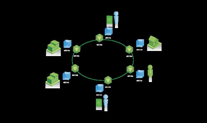 Der Aufbau einer Blockchain mit mehreren Teilnehmern. (Bild: IBM)