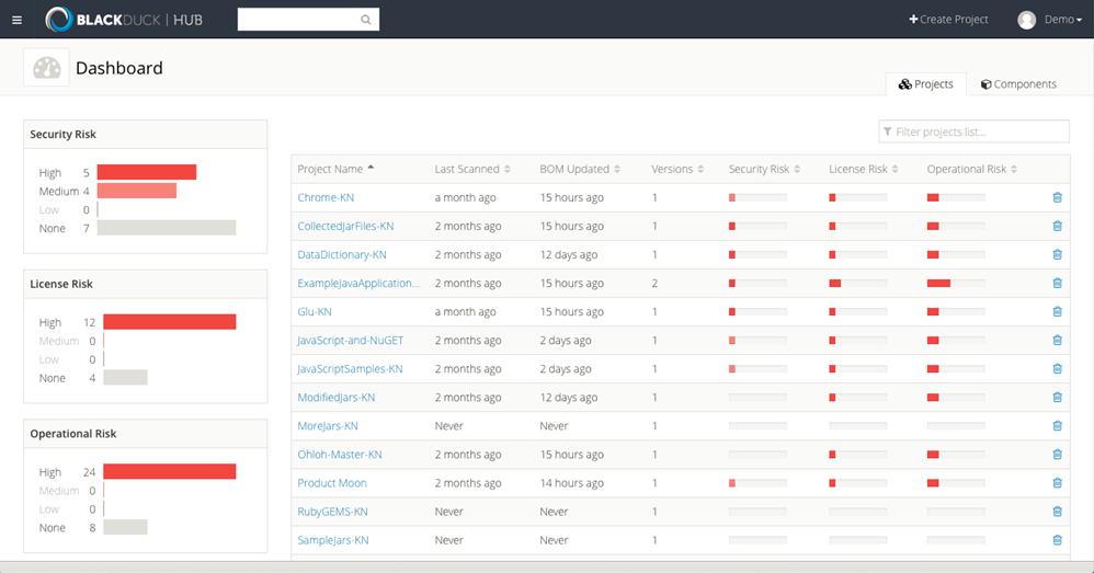 Code-Überprüfung mit Black Duck Hub. Dank einer tiefen Integration ist das jetzt auch über Red Hat OpenShift/Atomic Host in Container-Umgebungen möglich. (Bild: Black Duck)