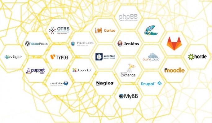 Als Anwendungen stehen in LUCAAS eine Reihe von Open-Source-Tools und proprietären Lösungen bereit, neu hinzugekommen ist das Open Source ERP Nuclos. (Bild: ISD)