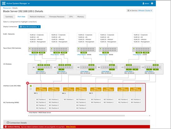 Port-View in Active System Manager 8.2. Der Port View bietet eine visuelle Darstellung der physikalischen, virtualisierten und Connectivity-Infrastrukturen. (Bild: Dell)