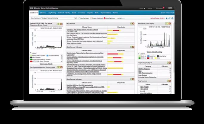 IBMQRadar liefert in einem Dashboard verschiede sicherheitsrelevante Informationen für Sicherheitsanalysten. (Bild: IBM)