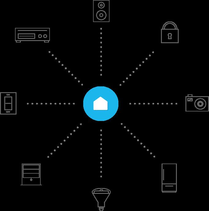 IBM kooperiert mit dem US-Smart-Home-Hersteller Wink. (Bild: Wink)