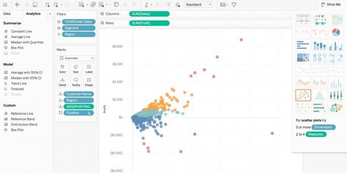 Neue Typen und neue Diagramme. Tableau poliert mit der Version der BI-Lösung die Möglichkeiten der Visualisierung deutlich auf. (Bild: Tableau)