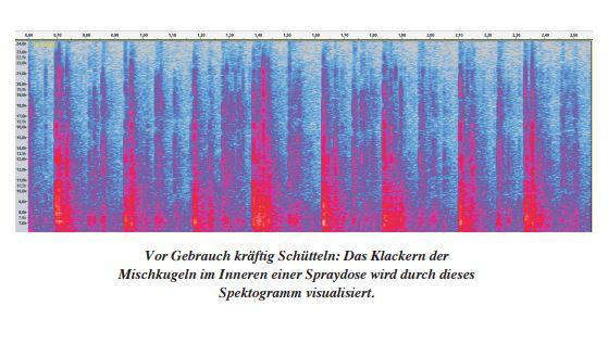Projektgruppe Hör-, Sprach- und Audiotechnologie des Fraunhofer-Instituts für Digitale Medientechnologie IDMT hat eine software entwickelt, die illegale Graffiti-Künstler am Klan g der geschüttelten Spray-Dosen erkennt. (Bild: Fraunhofer)