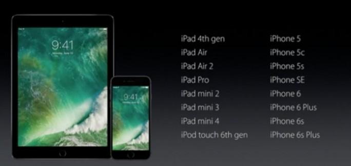 Welche Geräte laufen mit iOS 10? (Bild: ZDNet.com)