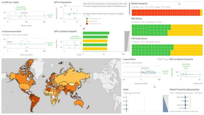 Mit Qlik Playground können Entwickler mit der Qlik Analytics Platform kostenlos mit eigenen oder Beispieldaten experimentieren. (Bild: Qlik)