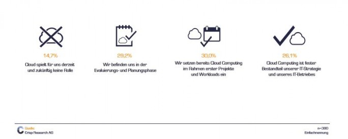 cloud_computing_deutschland
