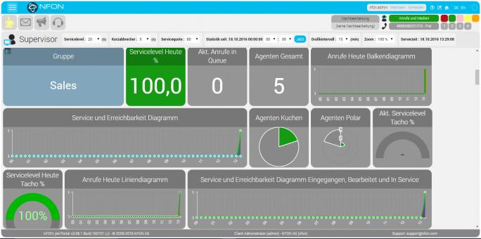 Die Cloud-Callcenter-Lösung erlaubt bis zu 2500 Gespräche parallel. (Bild: NFON)