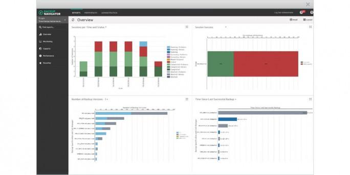 Der Backup Navigator der HPE Adaptive Backup and Recovery Suite liefert Analysen, Reporting und Daten-Monitoring über das sich Sicherheitslücken identifizieren lassen.  (Bild: HPE)