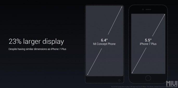 Xiaomi positioniert das Mi MIX recht aggressiv gegen das iPhone 7 Plus (Bild: Xiaomi)