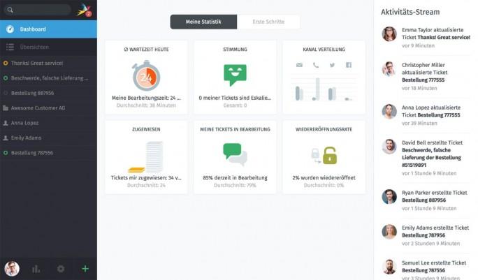 Das für jeden Nutzer individuell zusammengestellte Dashboard bei Zammad (Grafik: Zamamd)