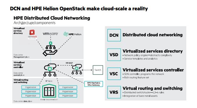 helion_distributed_cloud_networking