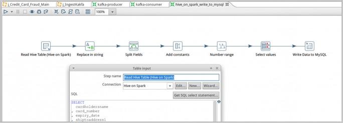 Dank einer Erweiterung der Pentaho Data Integration (PDI) lässt sich Spark nun auch über SQL nutzen und auswerten. (Bild: Pentaho)