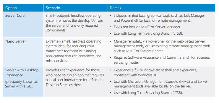 mastering windows server 2016 hyper v pdf download