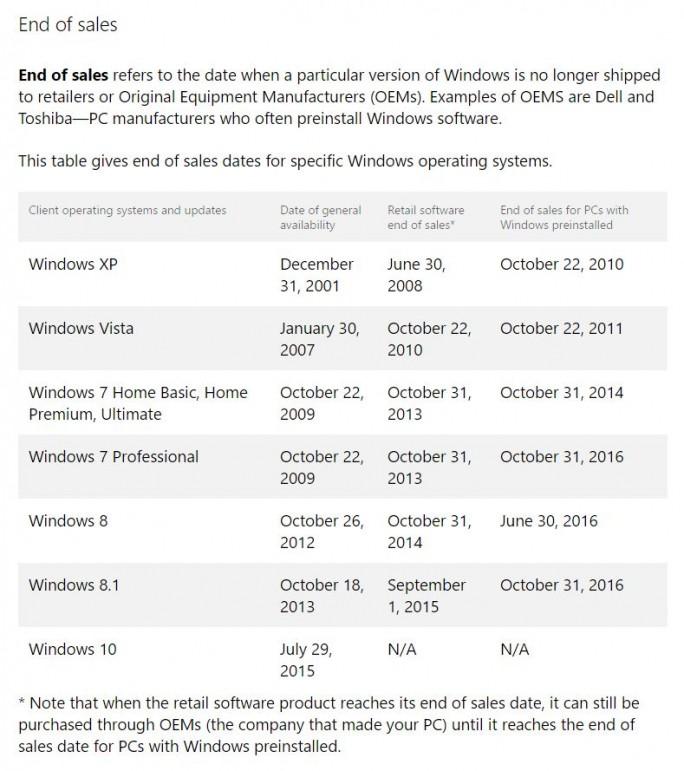 Seit dem 1. November liefert Microsoft an OEM-Hersteller wie Lenovo oder Dell nur noch Windows-10-Lizenzen. (Bild: Microsoft)