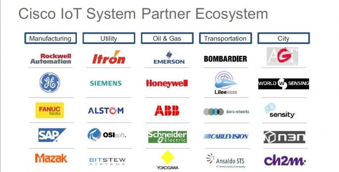 Für jede Kundenbranche unterhält Cisco spezifische Partnerschaften, um dort Lösungen umzusetzen (Bild: Cisco)