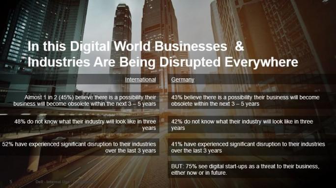 Digitalisierung macht vor keiner Branche halt. (Bild: Dell EMC)
