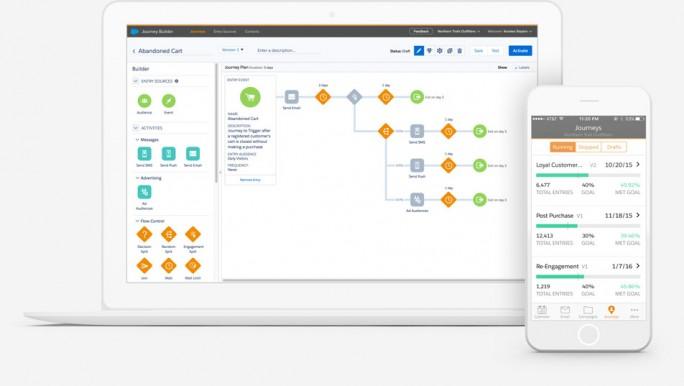 Die neue Salesforce-Lösung Lightning Partner Community erlaubt auch Partner und Reseller an den im Unternehmen vorhandenen Informationen zu profitieren. (Bild: Salesforce)