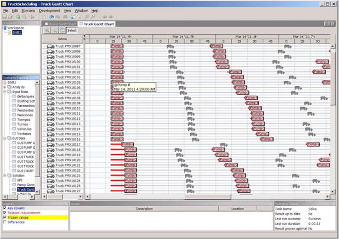 Die Terminierung von LKWs im neuen Die Verwaltung von Frachtcontainern im Bluemix Service Decision Optimization Center. (Bild: IBM)