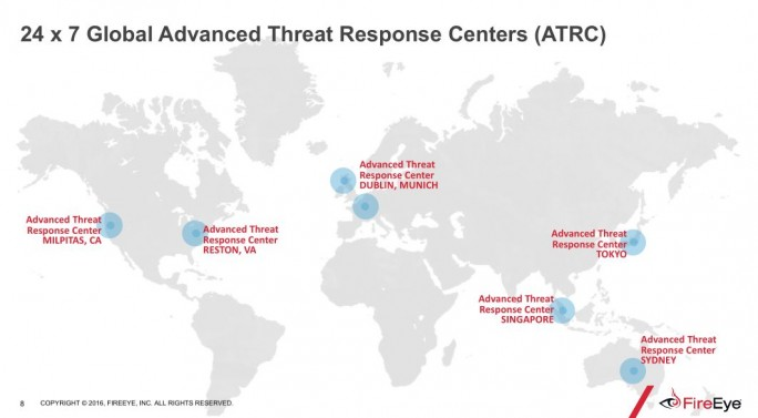 "Seine inzwischen sieben, weltweit verteilten Security Operations Center bezeichnet Fireeye auch als ""Advanced Threat Response Center""(Grafik: Fireeye)"
