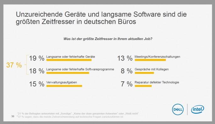Langsame oder fehlerhafte Hardware oder fehlerhafte Software gehört nach Meinung der Mitarbeiter zu den größten Zeitfressern im Büro. (Grafik: Dell, Intel)