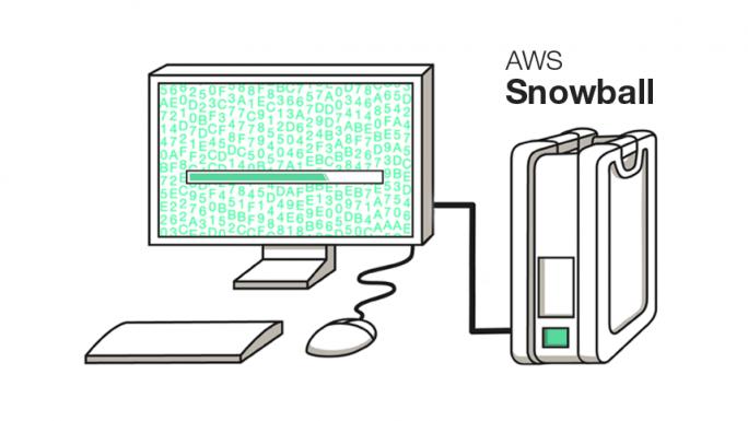 Die ersten Schritte: AWS startet mit Snowball einen Datenabholungsdienst. (Bild: AWS)